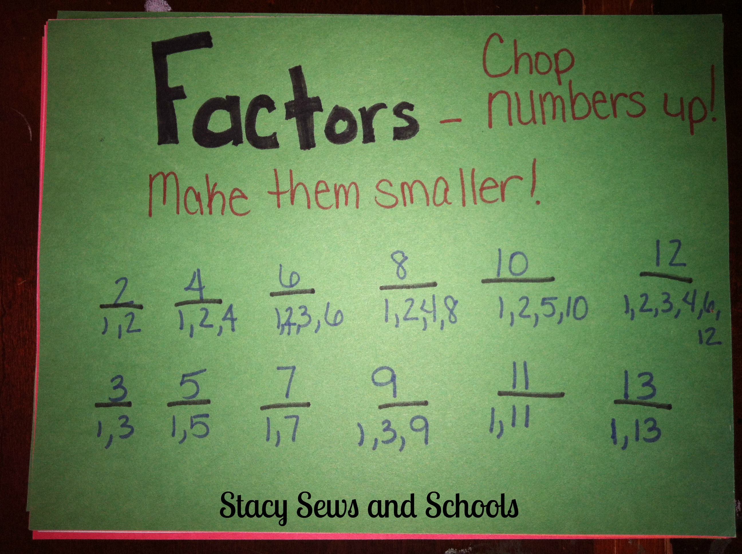 Factors and Multiples 008